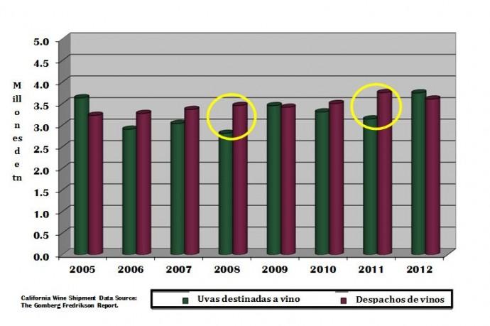 Importación de vinos de EEUU Comberg