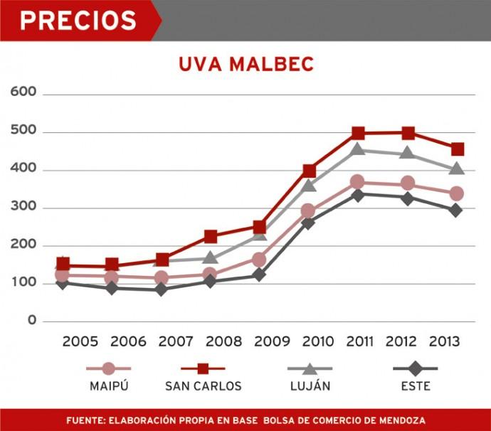 PRECIO-MALBEC