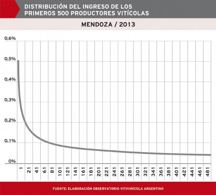 distribucion-004