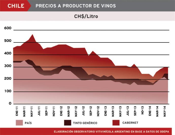 precios-vinos-chile