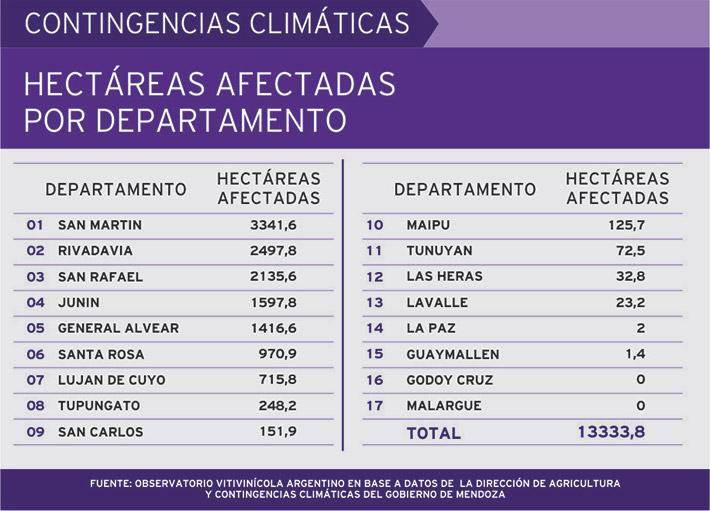 CONTINGENCIAS-03
