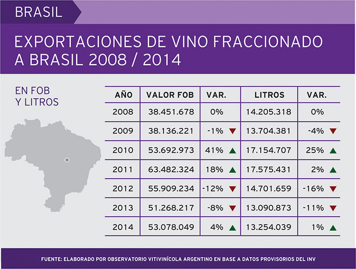 brasil-fraccionado-02