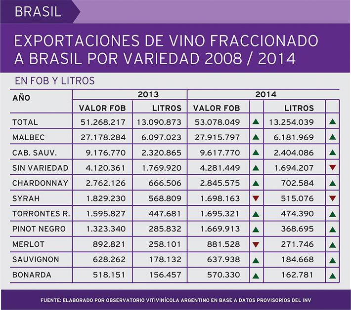 brasil-variedad-03